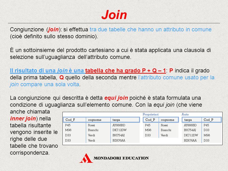 Join Congiunzione (join): si effettua tra due tabelle che hanno un attributo in comune (cioè definito sullo stesso dominio).