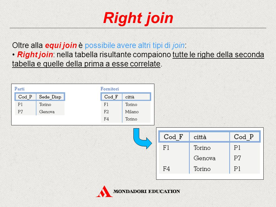 Right join Oltre alla equi join è possibile avere altri tipi di join: