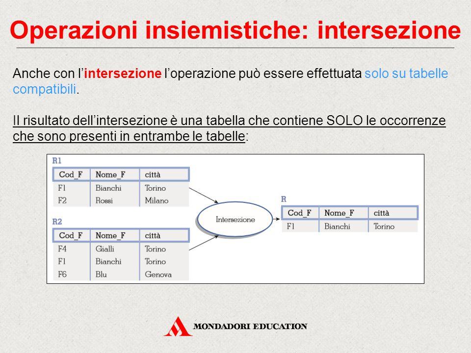 Operazioni insiemistiche: intersezione