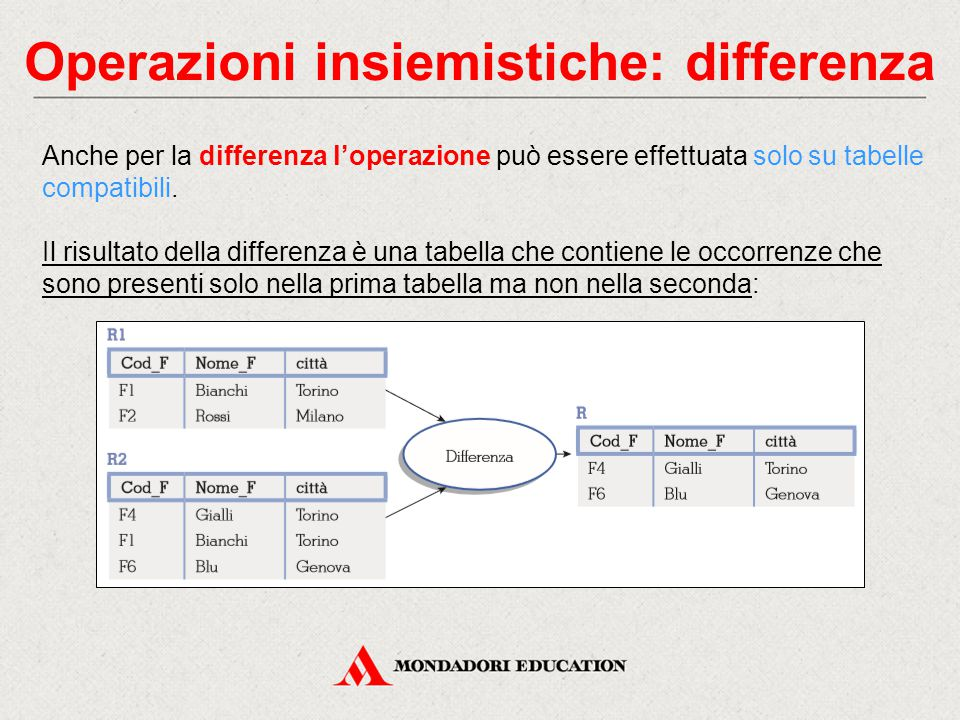 Operazioni insiemistiche: differenza