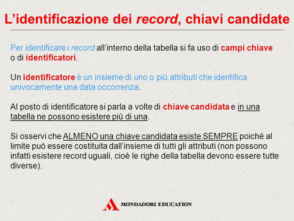 L'identificazione dei record, chiavi candidate
