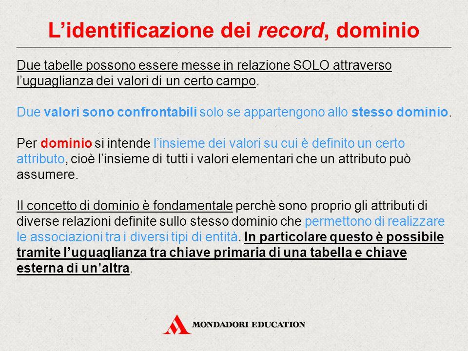 L'identificazione dei record, dominio