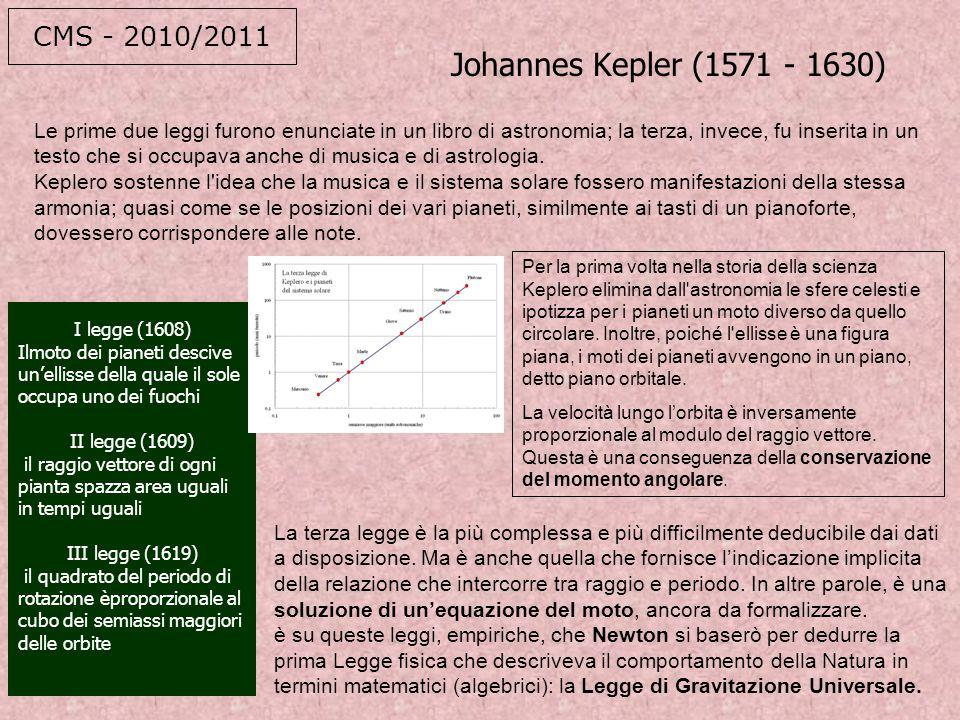 Johannes Kepler (1571 - 1630) CMS - 2010/2011