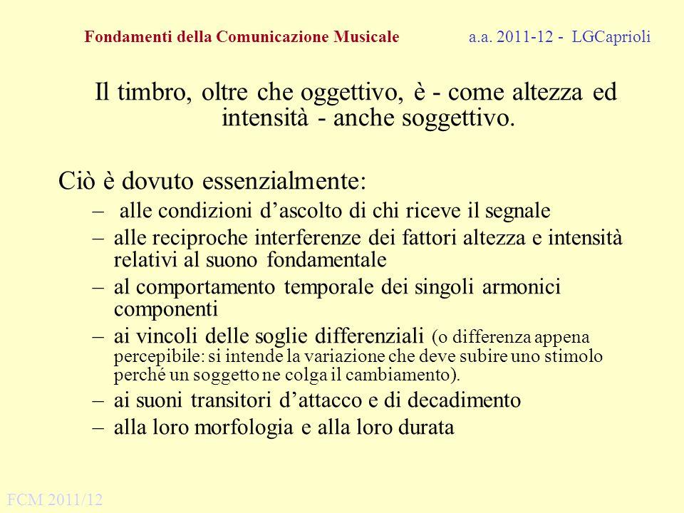 Fondamenti della Comunicazione Musicale a.a. 2011-12 - LGCaprioli