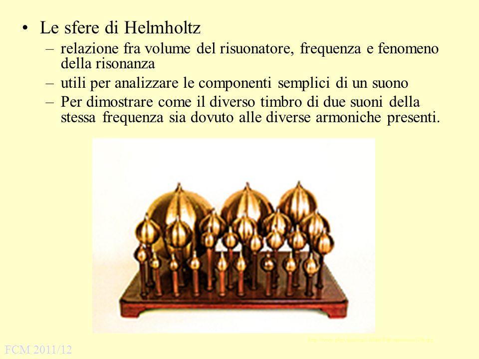 Le sfere di Helmholtz relazione fra volume del risuonatore, frequenza e fenomeno della risonanza.