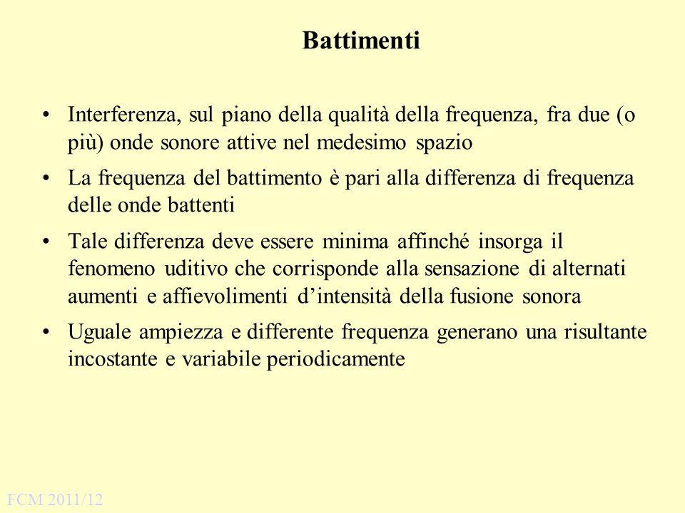 Battimenti Interferenza, sul piano della qualità della frequenza, fra due (o più) onde sonore attive nel medesimo spazio.