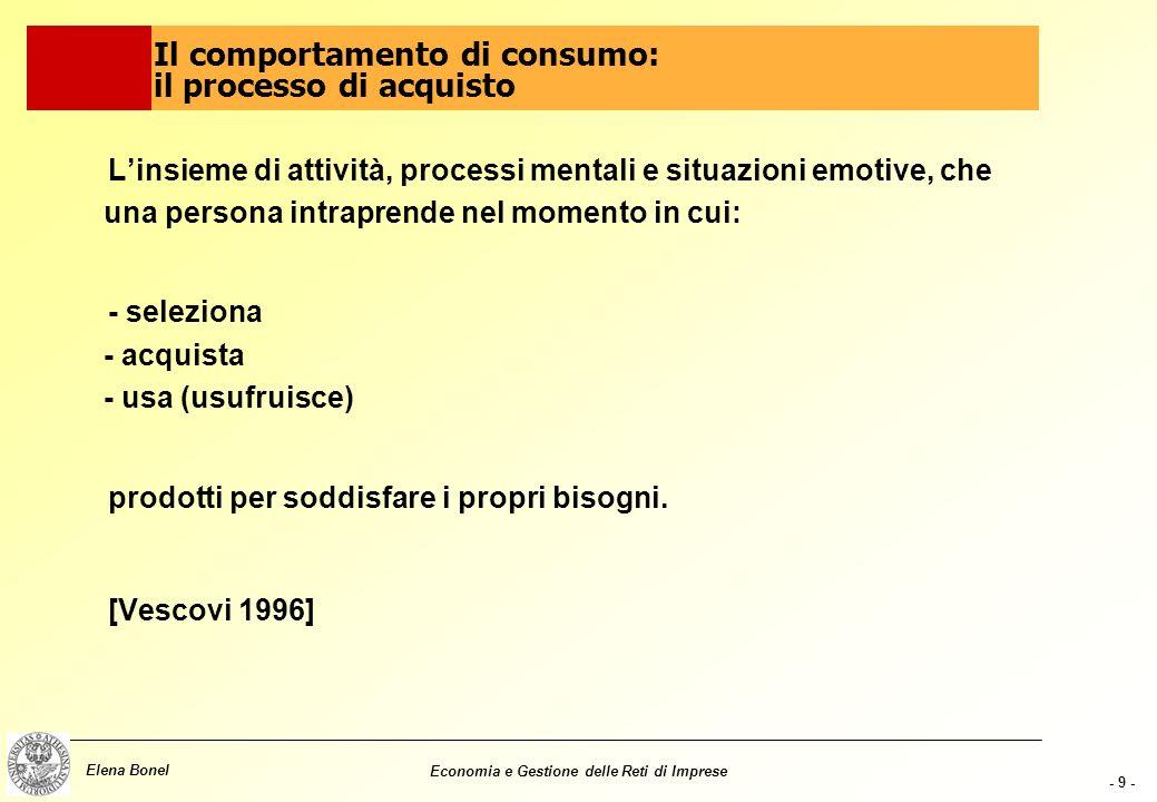 Il comportamento di consumo: il processo di acquisto