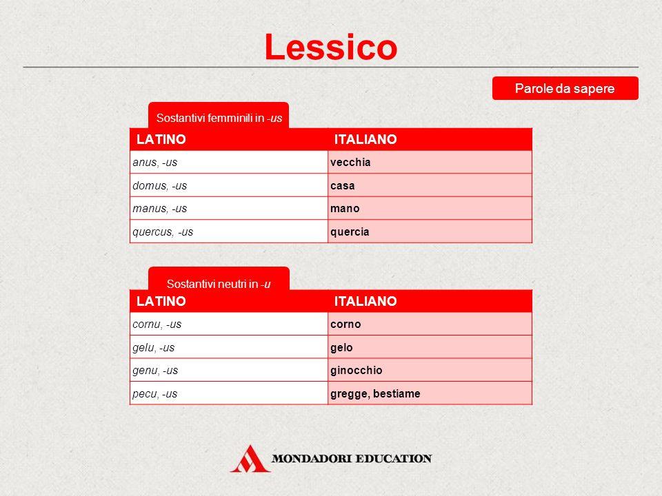 Lessico Parole da sapere LATINO ITALIANO LATINO ITALIANO