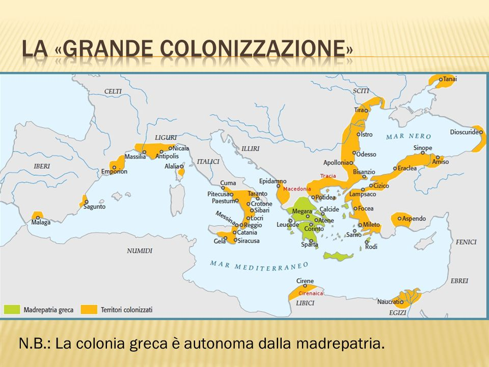 La «grande colonizzazione»