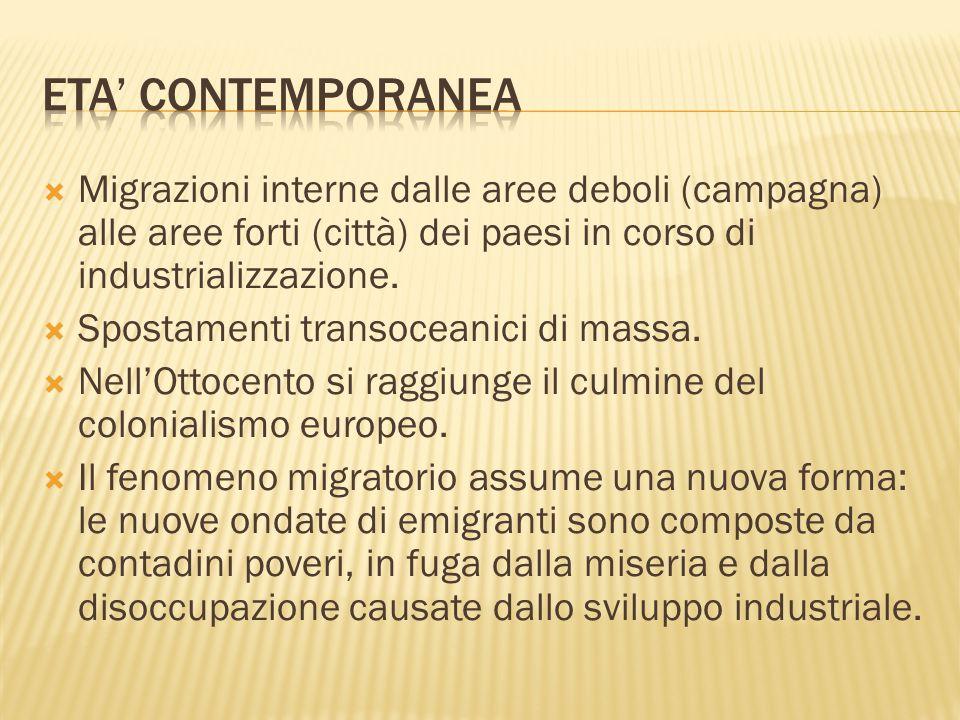 ETA' CONTEMPORANEA Migrazioni interne dalle aree deboli (campagna) alle aree forti (città) dei paesi in corso di industrializzazione.