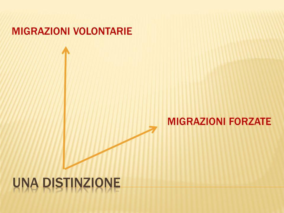 MIGRAZIONI VOLONTARIE