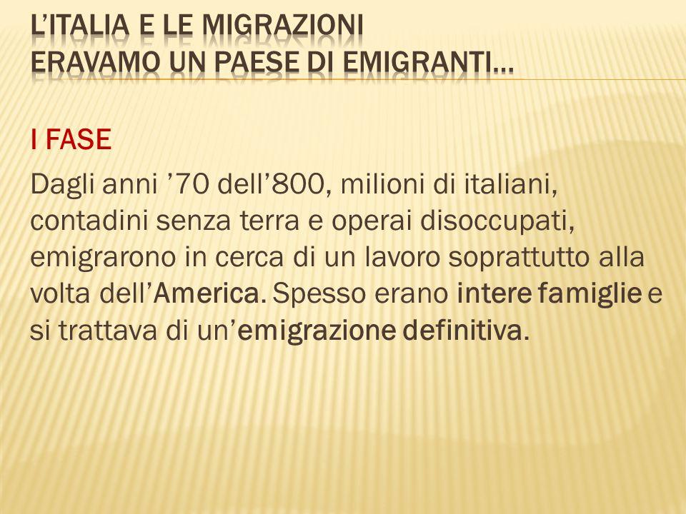 L'iTALIA E LE MIGRAZIONI Eravamo un paese di emigranti…
