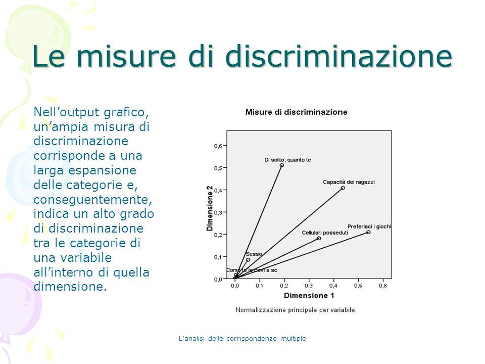 Le misure di discriminazione