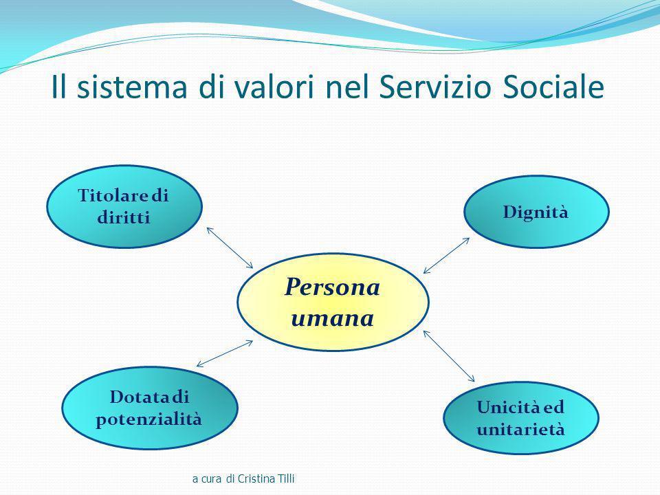 Il sistema di valori nel Servizio Sociale