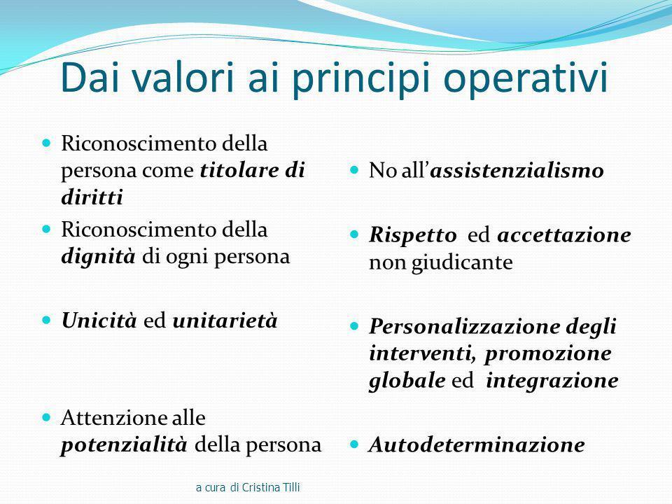 Dai valori ai principi operativi