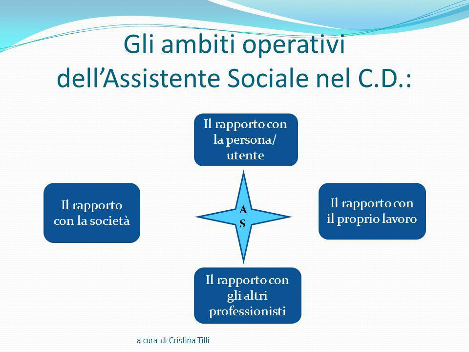 Gli ambiti operativi dell'Assistente Sociale nel C.D.: