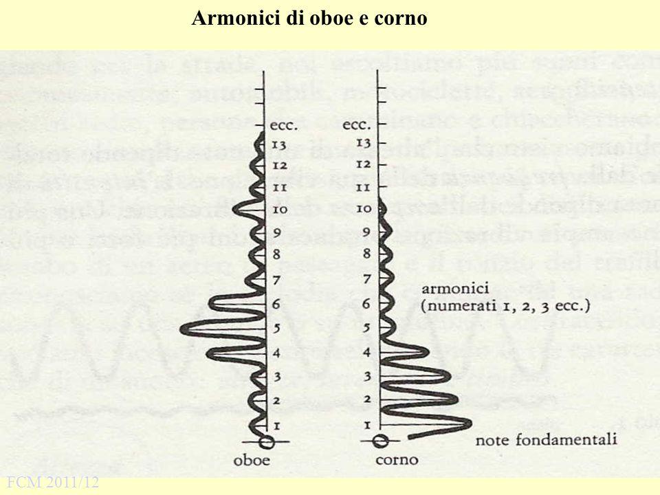 Armonici di oboe e corno