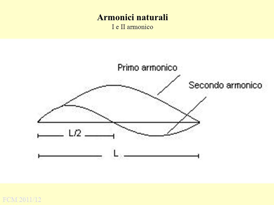 Armonici naturali I e II armonico FCM 2011/12