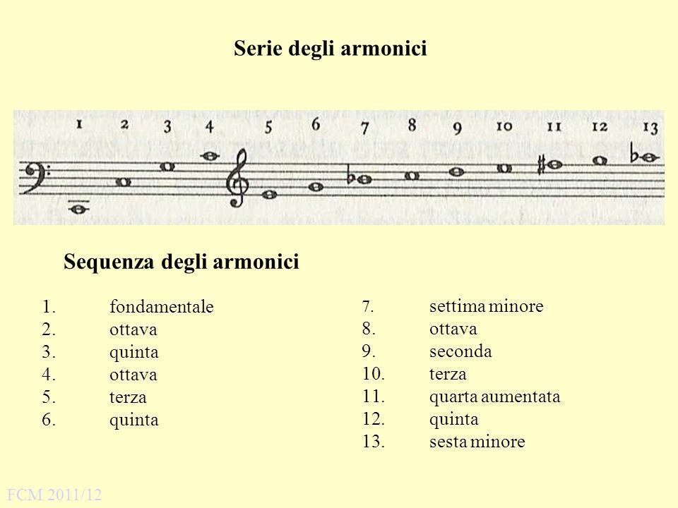 Sequenza degli armonici