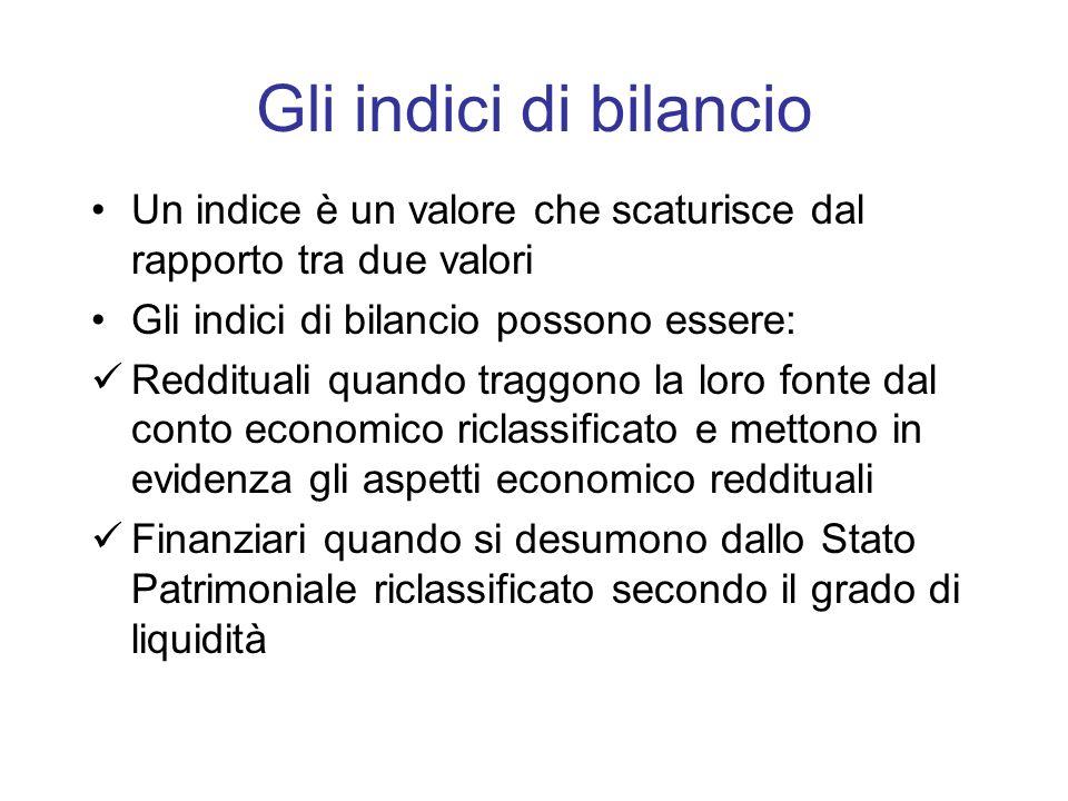 Gli indici di bilancio Un indice è un valore che scaturisce dal rapporto tra due valori. Gli indici di bilancio possono essere: