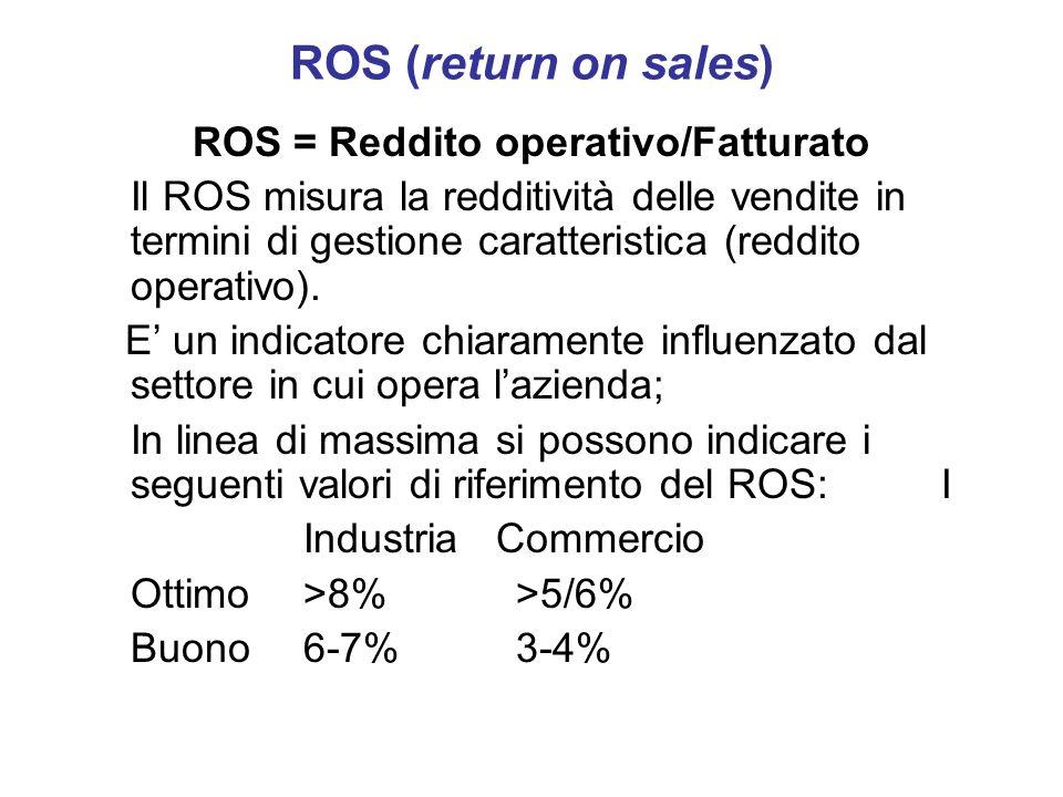 ROS = Reddito operativo/Fatturato