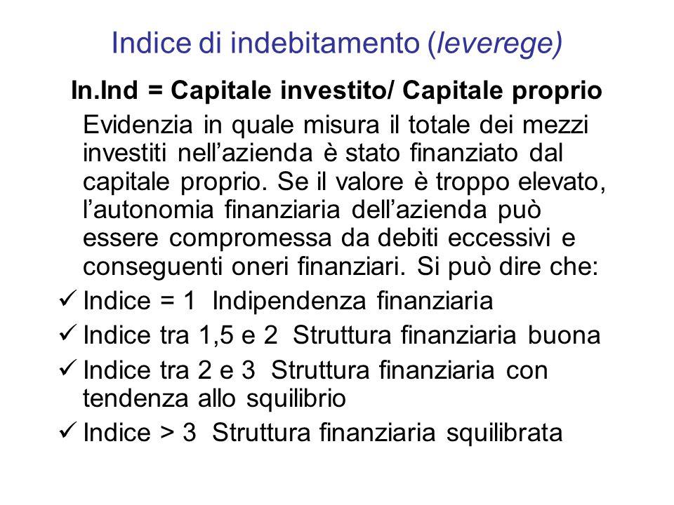 Indice di indebitamento (leverege)