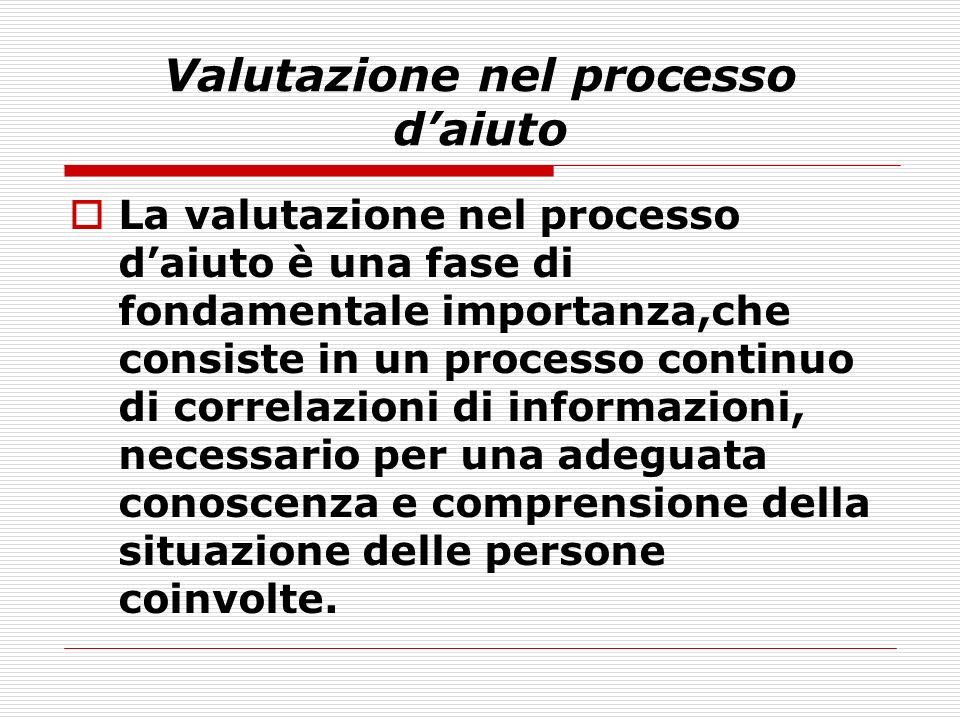 Valutazione nel processo d'aiuto