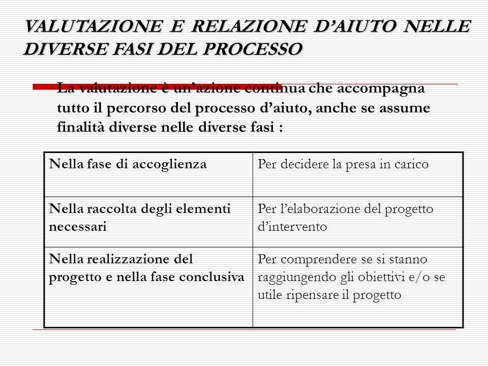 VALUTAZIONE E RELAZIONE D'AIUTO NELLE DIVERSE FASI DEL PROCESSO