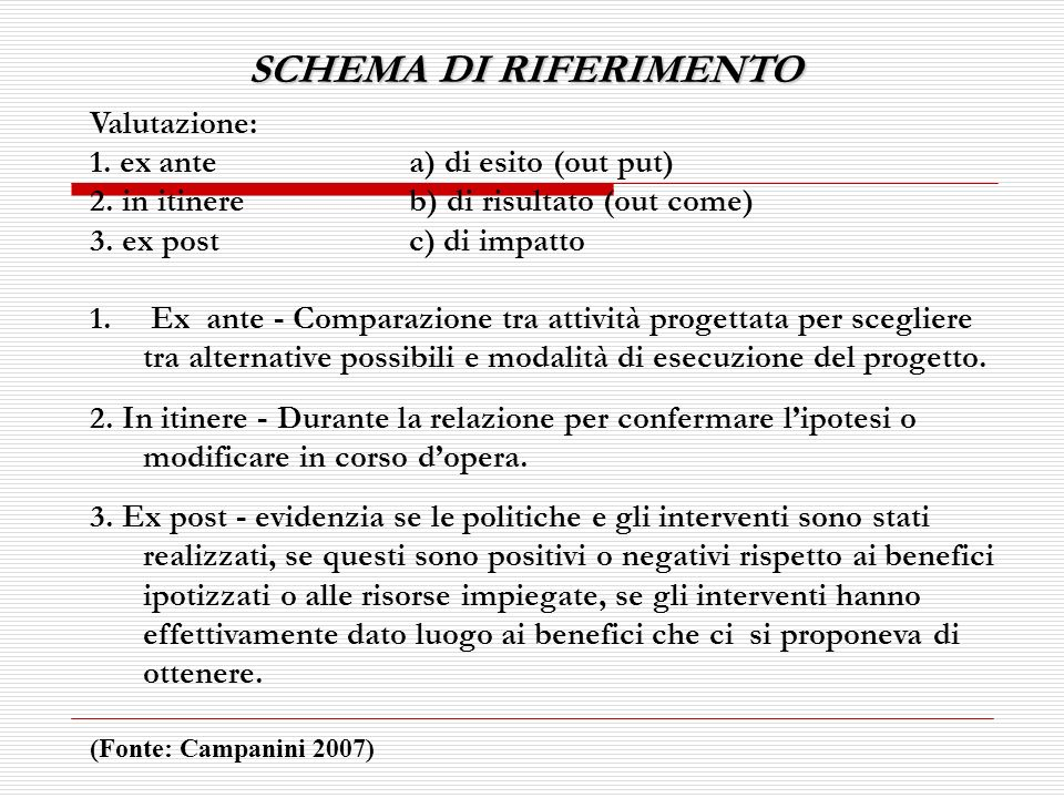 SCHEMA DI RIFERIMENTO Valutazione: 1. ex ante a) di esito (out put)