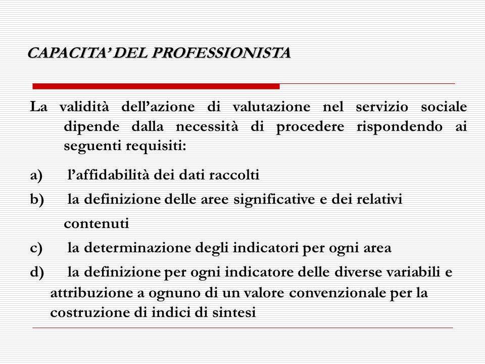 CAPACITA' DEL PROFESSIONISTA