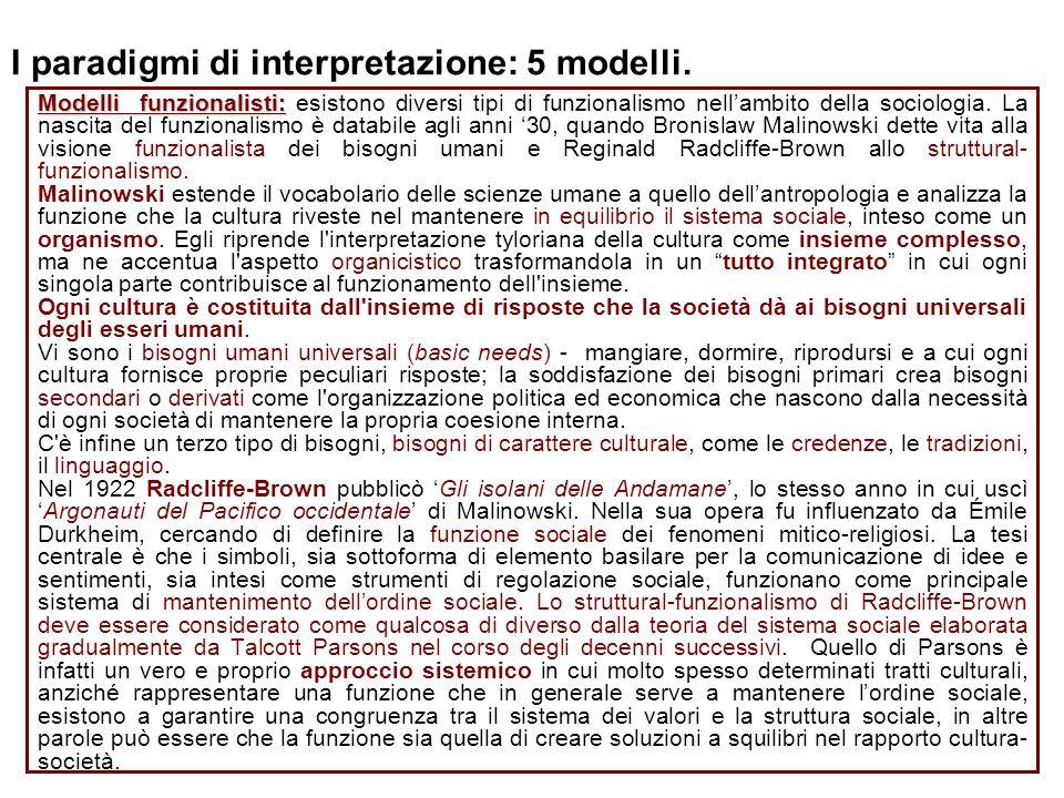 I paradigmi di interpretazione: 5 modelli.