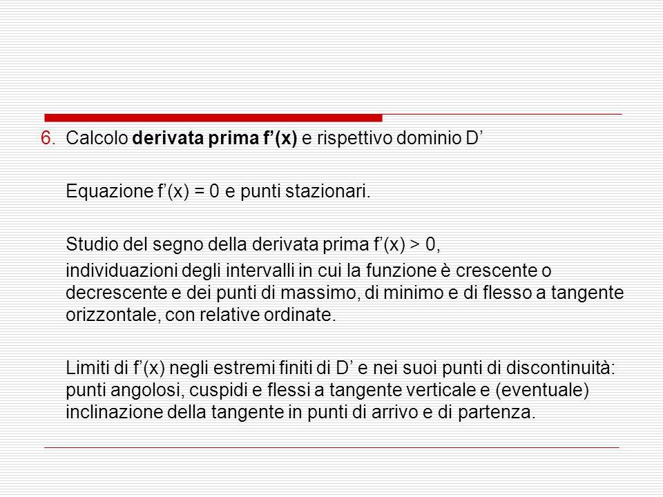 Calcolo derivata prima f'(x) e rispettivo dominio D'