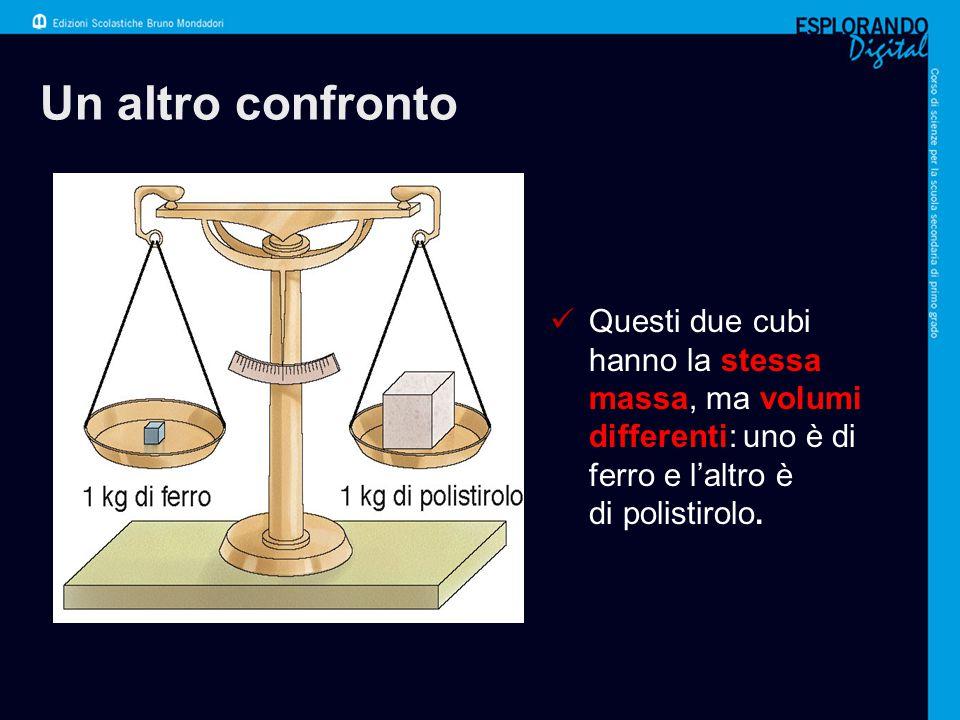 Un altro confronto Questi due cubi hanno la stessa massa, ma volumi differenti: uno è di ferro e l'altro è di polistirolo.