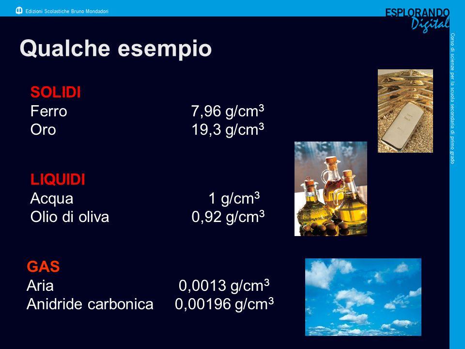 Qualche esempio SOLIDI Ferro 7,96 g/cm3 Oro 19,3 g/cm3 LIQUIDI