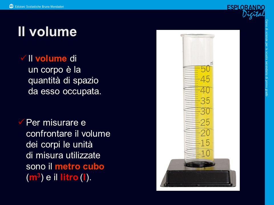 Il volume Il volume di un corpo è la quantità di spazio da esso occupata.