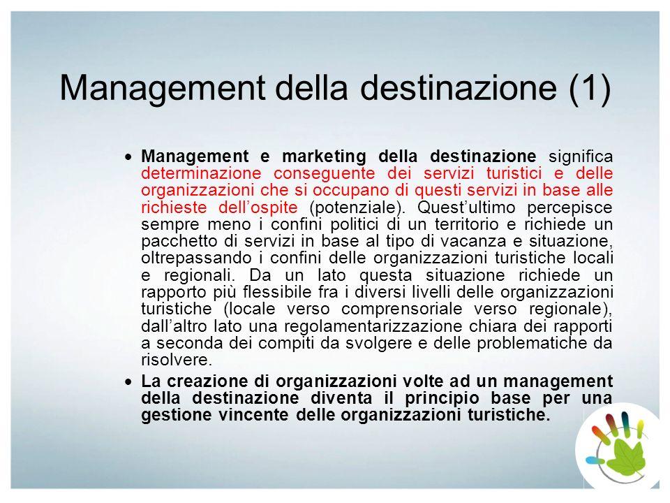 Management della destinazione (1)