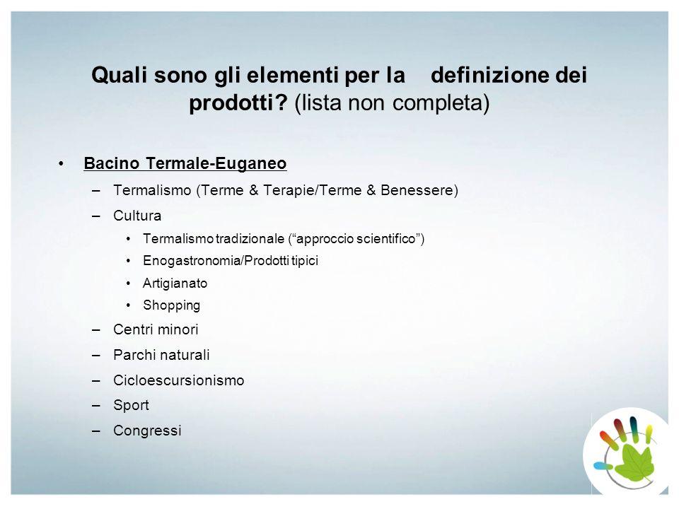 Quali sono gli elementi per la. definizione dei prodotti