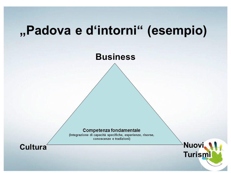 """""""Padova e d'intorni (esempio)"""