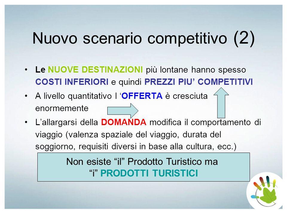 Nuovo scenario competitivo (2)