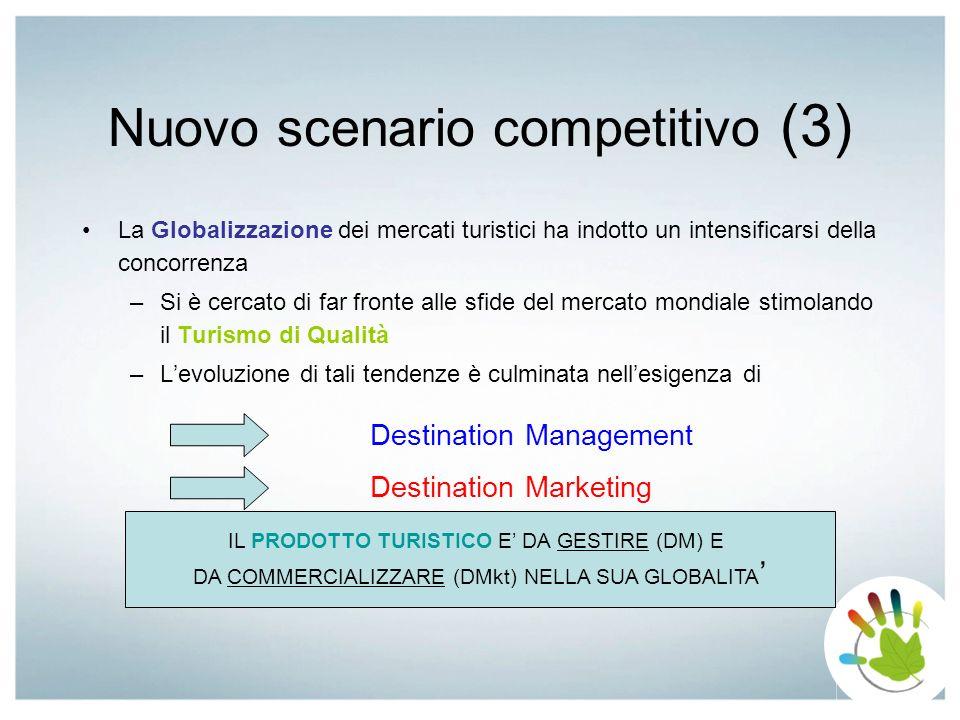 Nuovo scenario competitivo (3)