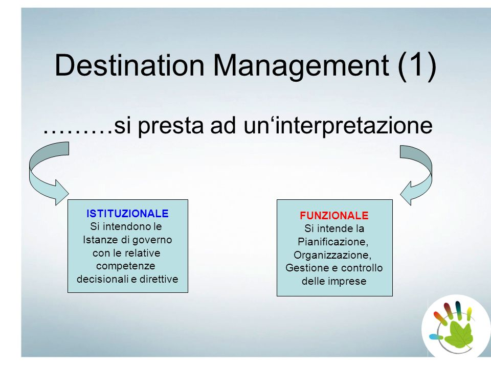 Destination Management (1)