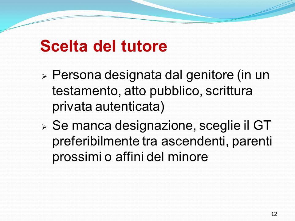 Scelta del tutore Persona designata dal genitore (in un testamento, atto pubblico, scrittura privata autenticata)