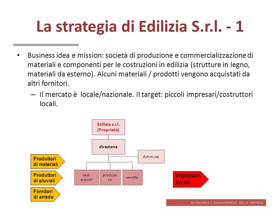 La strategia di Edilizia S.r.l. - 1