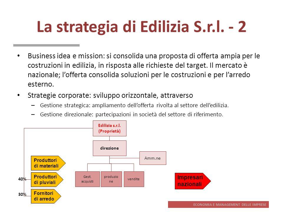 La strategia di Edilizia S.r.l. - 2