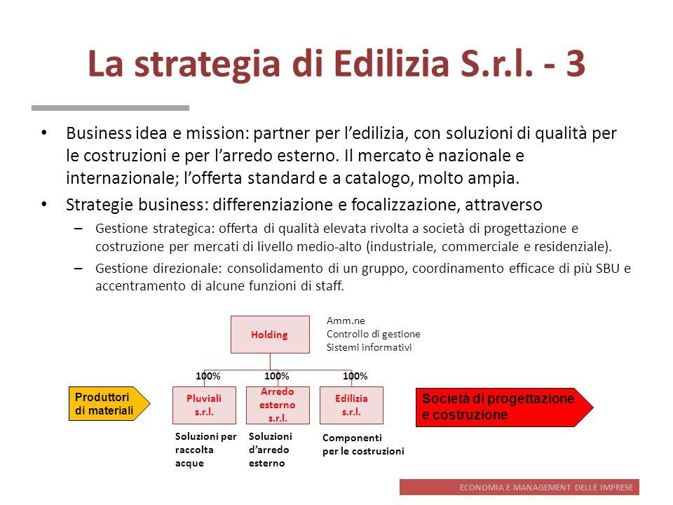 La strategia di Edilizia S.r.l. - 3