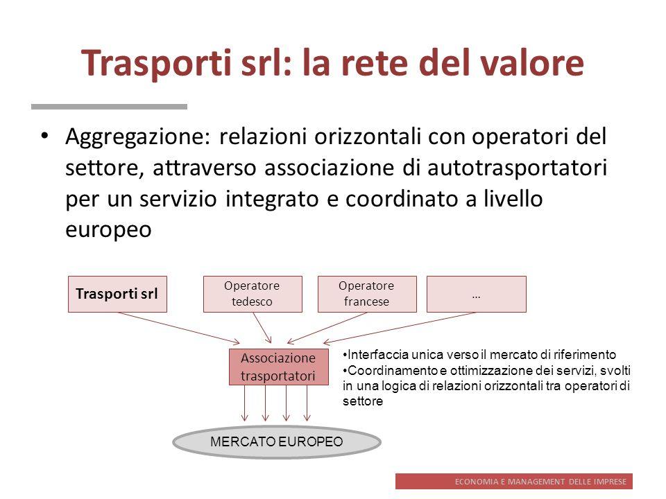 Trasporti srl: la rete del valore