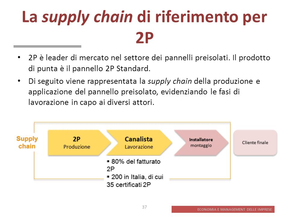 La supply chain di riferimento per 2P