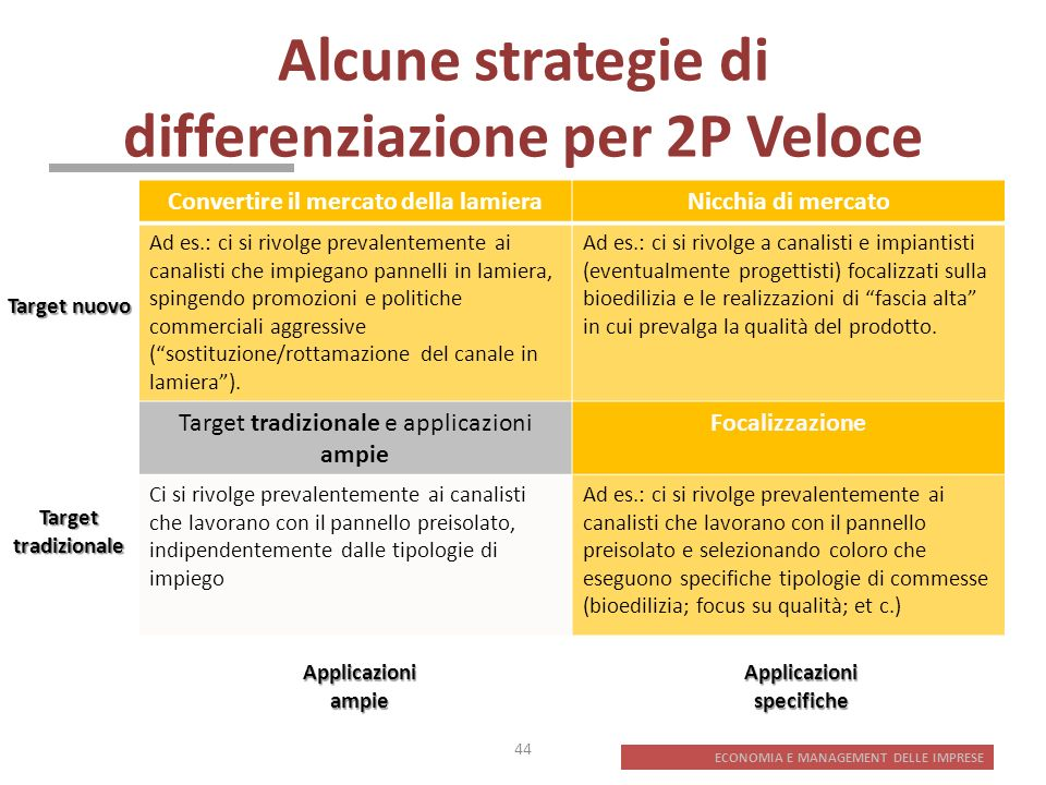 Alcune strategie di differenziazione per 2P Veloce