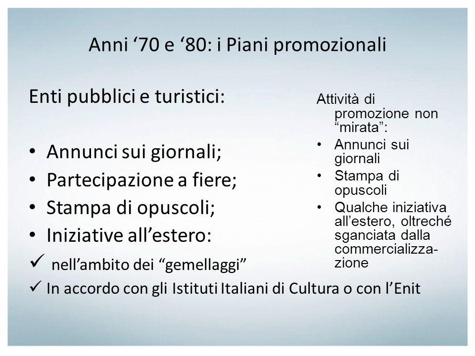 Anni '70 e '80: i Piani promozionali