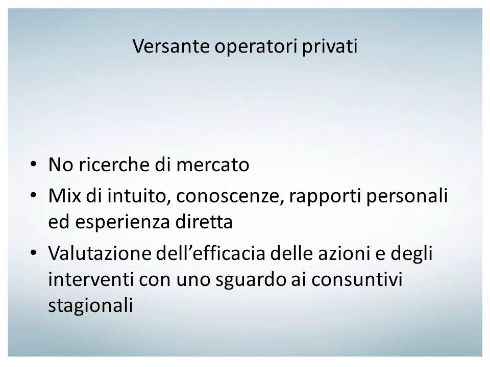 Versante operatori privati